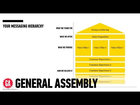 General Assembly: Develop a Compelling Brand Message