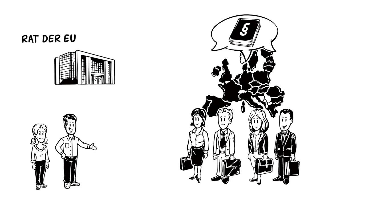 Die simpleshow erklärt die Institutionen der Europäischen ...