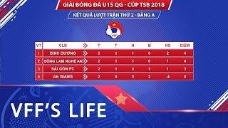 Kết quả lượt trận thứ 2 bảng A giải bóng đá U15 VĐQG - cúp TSB 2018 | VFF Channel