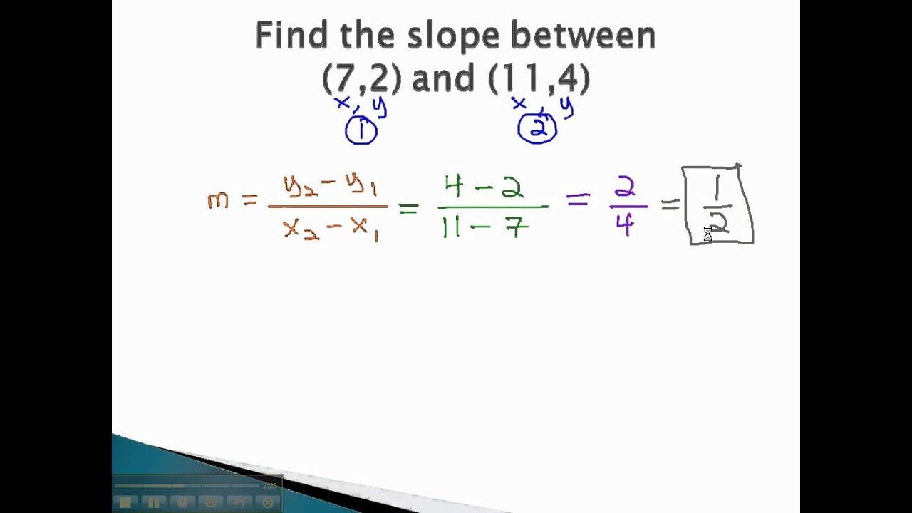 Line Graphs Plotting Points And Quadrants