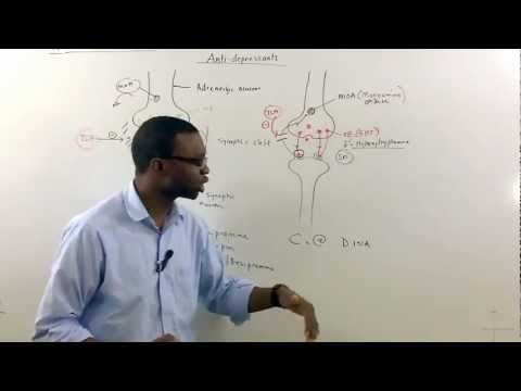 Tricyclic antidepressants (TCA) Pharmacology