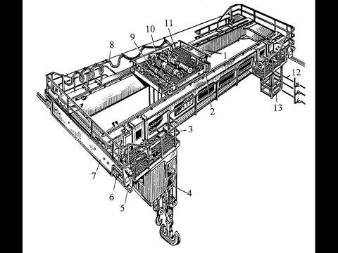 Устройство кранов металлургического производства[ Device Cranes Of Metallurgical Production]