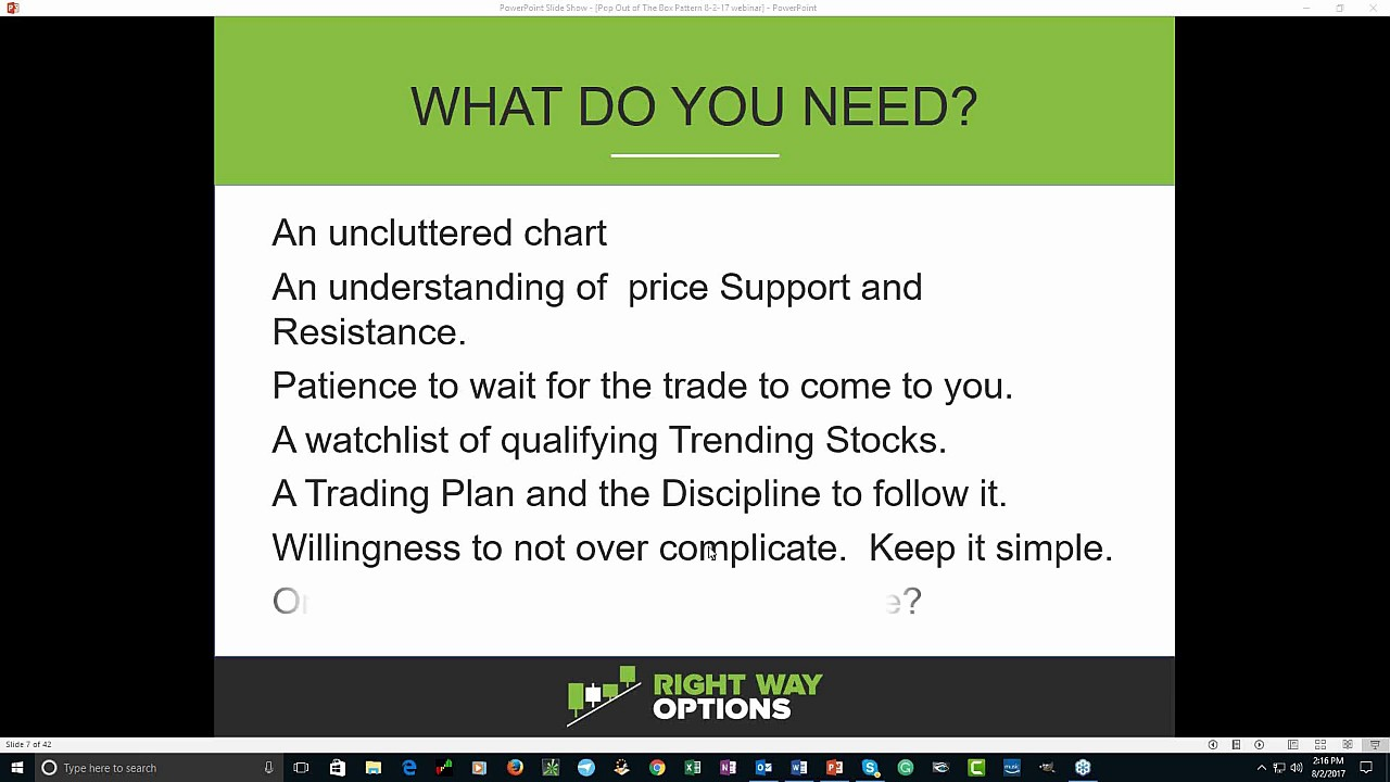 Best binary options trading system free mobile app indicator