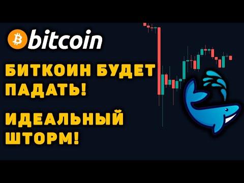Биткоин будет падать! Фондовый Рынок Обновит Дно! Прогноз, Обзор, Курс и Новости! BTC, Bitcoin!