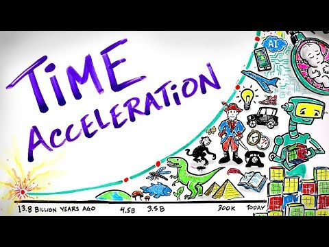 time-is-speeding-up---terence-mckenna