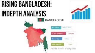 Bangladesh's remarkable economic rise, Reforms by Sheikh Hasina Government, Current Affairs 2019