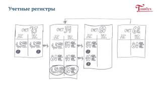 contabilitatea tranzacțiilor cu opțiuni opțiuni binare cu randament ridicat
