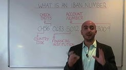 What is an International Bank Account Number (IBAN)?