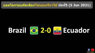 ผลบอลโลกรอบคัดเลือก(อเมริกาใต้) นัดที่5 : บราซิลขยี้เอกวาดอร์ คว้าชัยชนะรวด โอกาสเข้ารอบใสๆ(5/6/21)