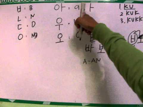 Cara Menggabungkan Huruf Hangeul