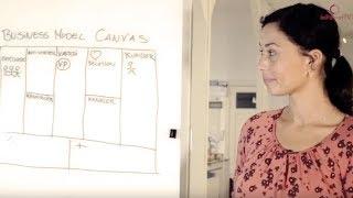 Business Model Canvas - et værktøj til at udvikle og disrupte forretningsmodeller
