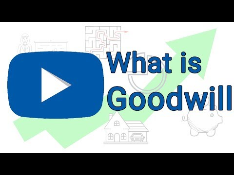 What Is Goodwill - Goodwill Accounting In Investments