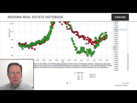 Top Areas for Appreciation in Metro Phoenix Real Estate - 2014 Forecasting