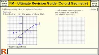 Coordinate Geometry (Drawing straight lines) Ultimate revision guide for Further maths GCSE