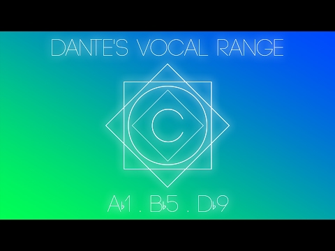 Dante's Vocal Range | A♭1-B♭5-D♭9 | 2015-2016 (Outdated)