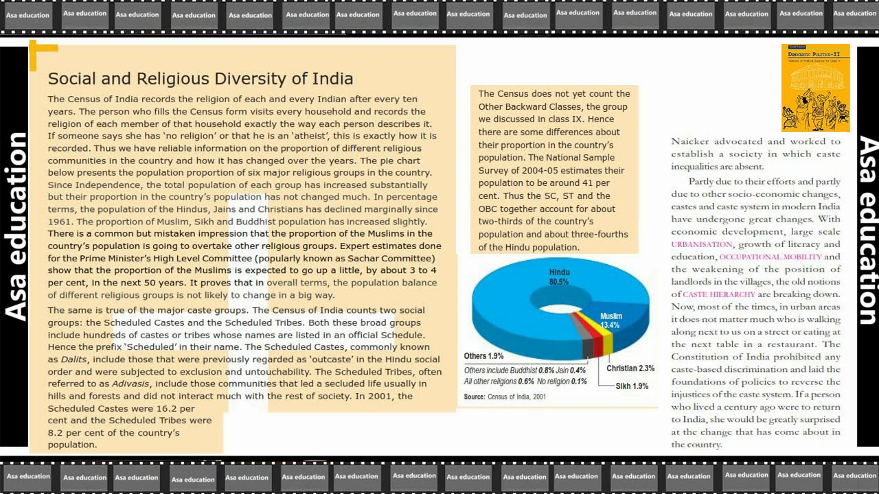 discrimination based on religion caste The indian caste system has roots in the removed many vestiges of caste-based discrimination on the basis of religion, race, caste.