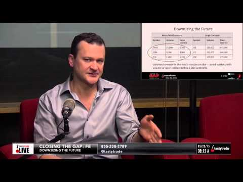 How to Properly Trade Mini Futures Contracts   Closing the Gap: Futures Edition