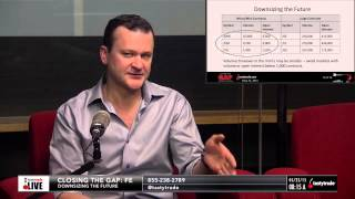 How to Properly Trade Mini Futures Contracts | Closing the Gap: Futures Edition