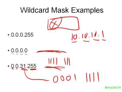 Wildcard masks in 60 seconds youtube.