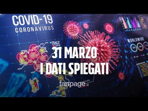 Il bollettino del 31 marzo, spiegato: la Lombardia sta guarendo davvero dal Coronavirus
