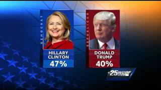 Paul LaGrone breaks down latest Quinnipiac poll results