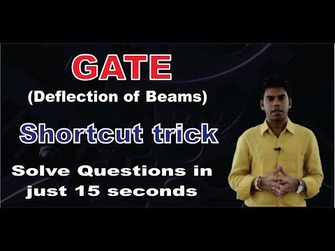 GATE: Deflection of beams: 15 sec Shortcut trick