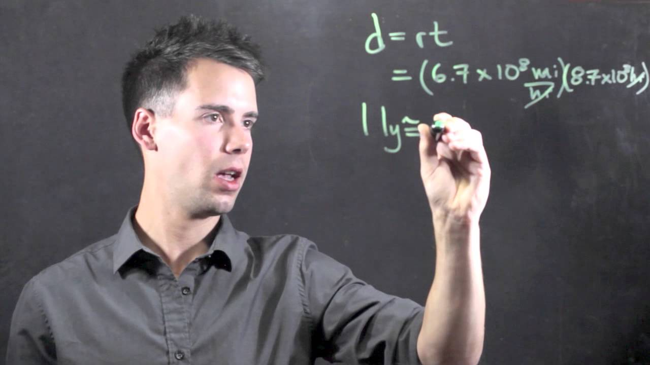 astronomy math tips Dslr astrophotography they say start with a joke dlsr wide-field astrophotography the advantages it's relatively inexpensive all you need is a dlsr camera.