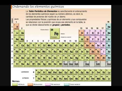 Historia de la tabla periodica 1 youtube historia de la tabla periodica 1 urtaz Images