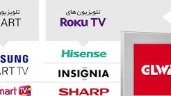 GLWIZ for TVs Smart TVs