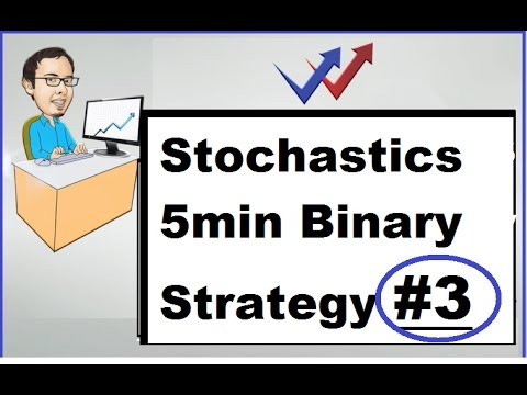 Best 5min Strategy with Stochastics for Binary Oprions (LESS