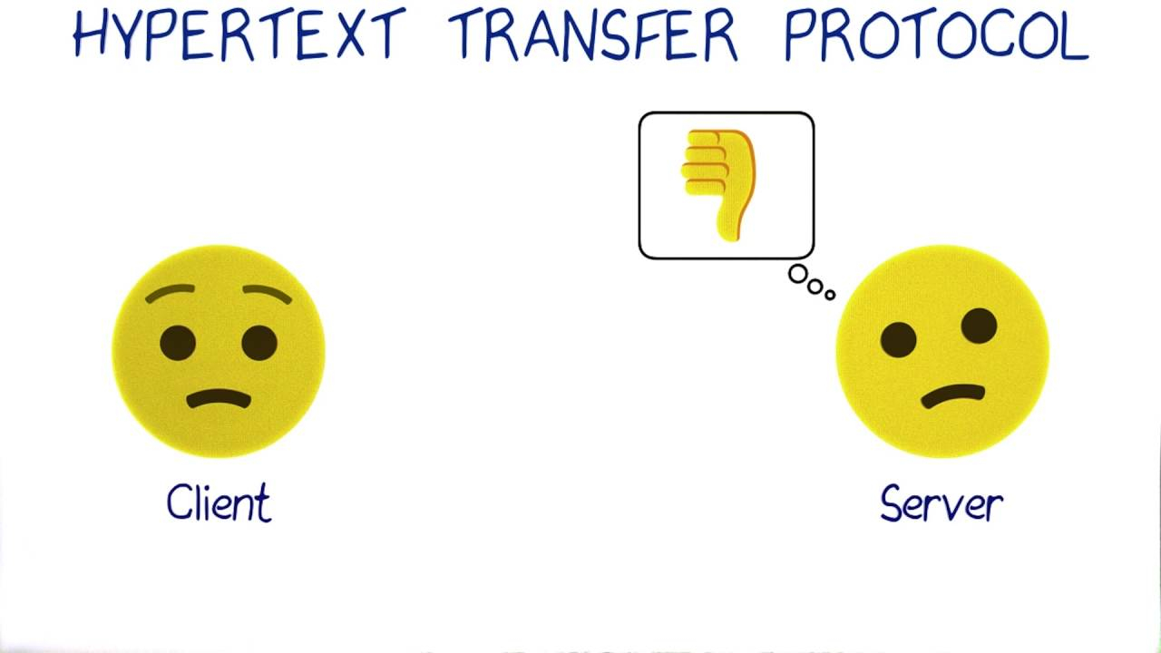Image result for Hypertext Transfer Protocol Explained