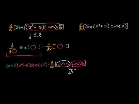 Thinking about when to use chain rule or product rule