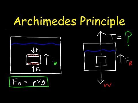 an analysis of the thinking behind archimedes principle of buoyancy Density and archimedes' principle page page has been visited nothing was known about chemical analysis one day archimedes was thinking about the problem while.