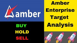 Amber Enterprises Share | Amber Enterprises Share Latest News | Best Small Cap Stocks To Buy 2021