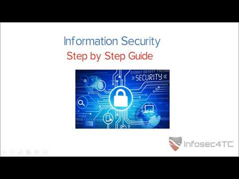 1.-information-security-career-step-by-ste-guide
