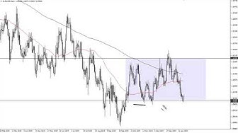 EUR/USD Technical Analysis for January 30, 2020 by FXEmpire
