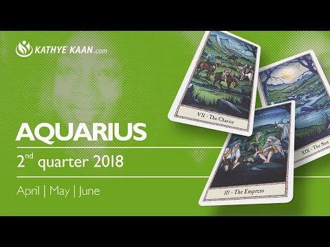 AQUARIUS FORECAST 2018 APRIL | MAY | JUNE
