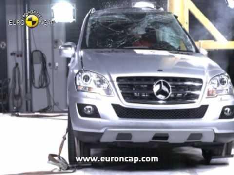 Euro NCAP | Mercedes Benz M Class | 2008 | Crash Test