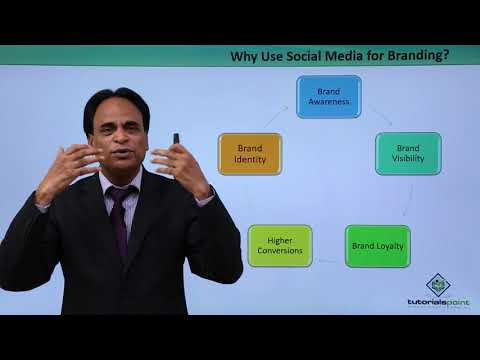 Social Media Marketing – Business Branding