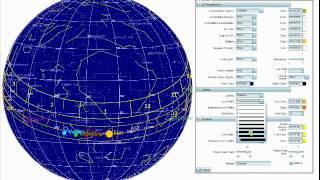 3D Planetarium