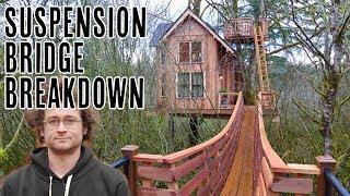 Suspension Bridge Breakdown