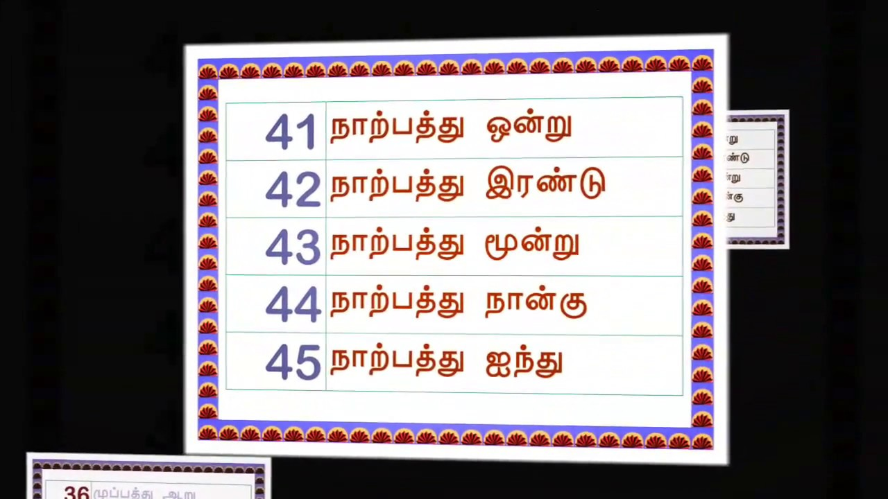Tamil numbers in words 1-20 astrology alphabets numbers tamil hindi list