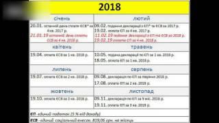 Календар платника единого податку та ЕСВ 3 група 2018 рік