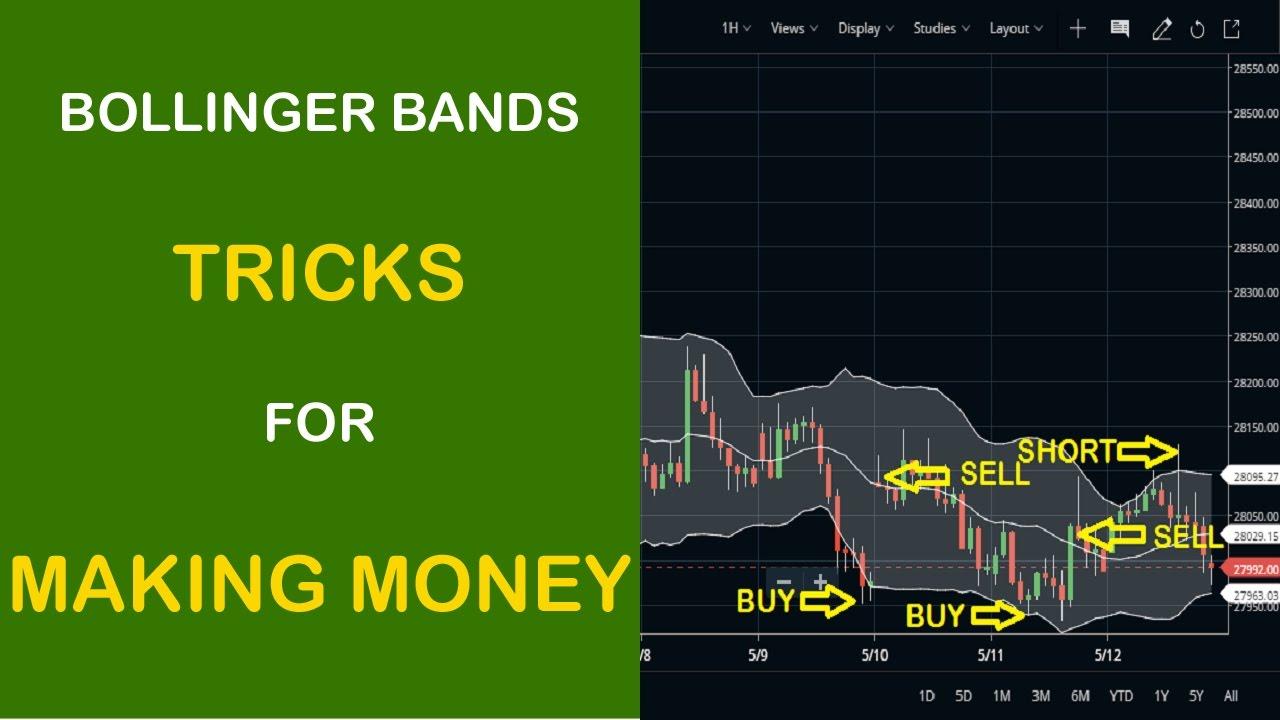 Plot bollinger bands in r