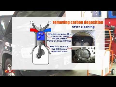 GOC Engine Carbon Clean ~~Pure Hydrogen Carbon Cleaning!! Wi