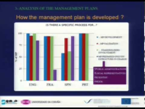 Global analysis of management plans of the atlantic ARC(...)