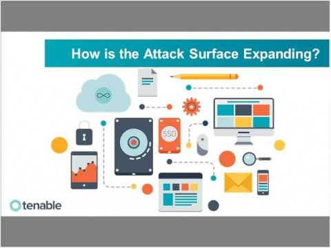 The Expanding Attack Surface