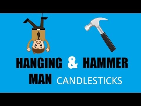 learn-forex---hammer-and-hanging-man-candlesticks
