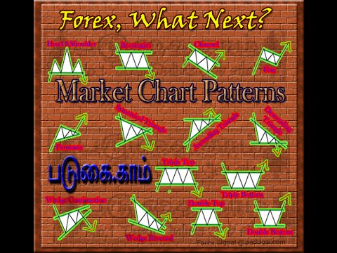 Forex trading in tamil