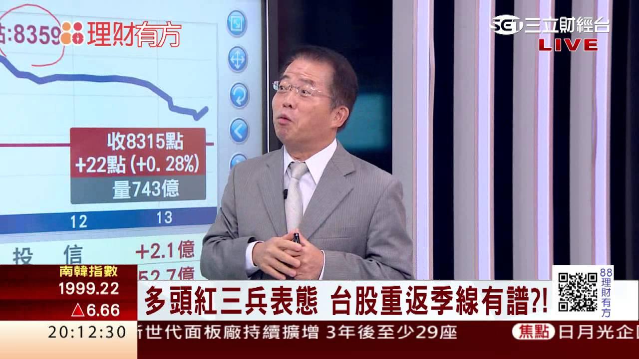 1223 美國升息 亞洲股匯嘸驚?! | 三立財經臺CH88 | 88理財有方 | 財經主播 范益華 - YouTube